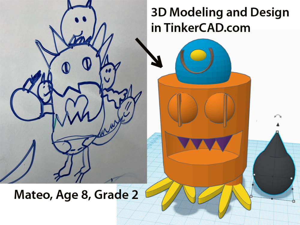 3D Modeling and Printing