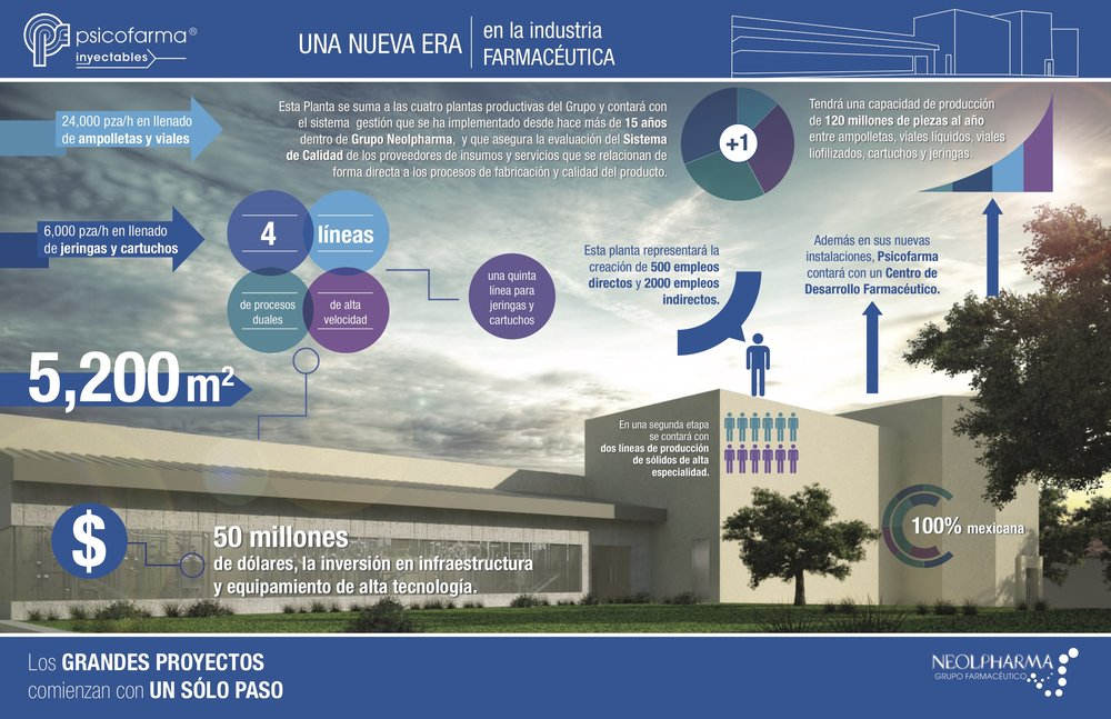 07_Infografiìa_Psicofarma_V2.jpg