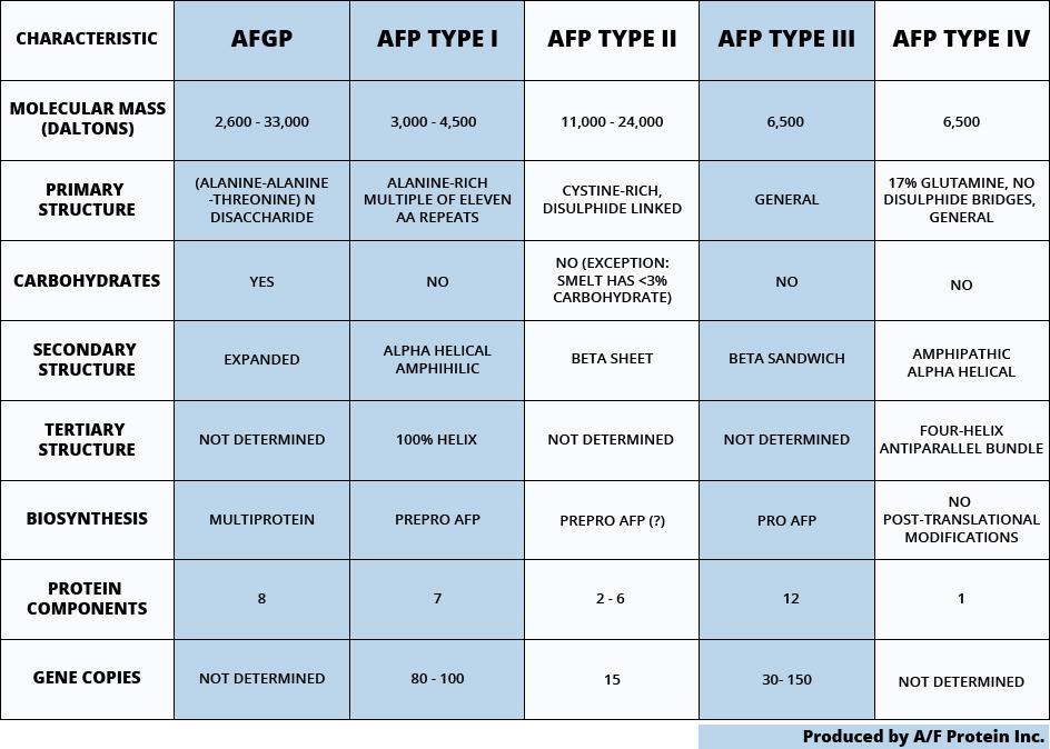 afp-chart.jpg