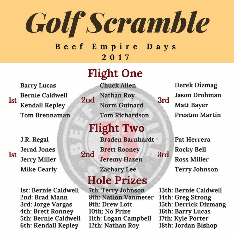 Golf Scramble.png