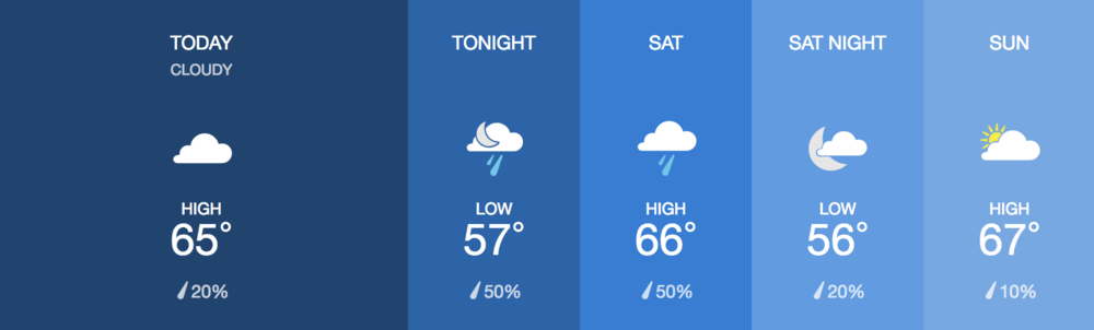 houston-weather.png