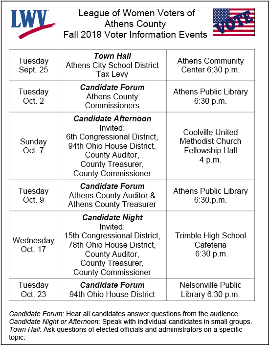 More election forums on tap in Athens County -