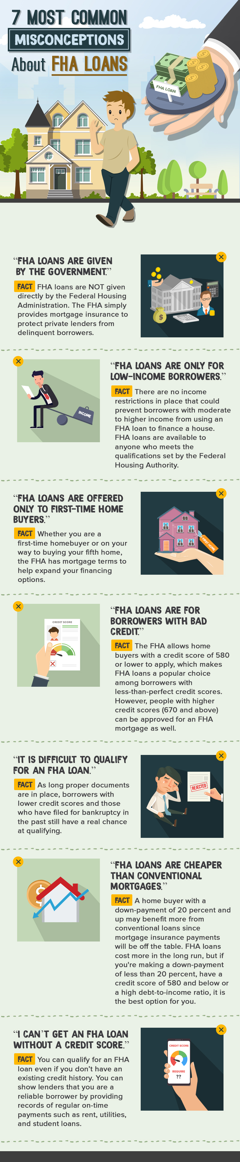 7 Misconceptions That Hinder People From Getting An FHA Loan