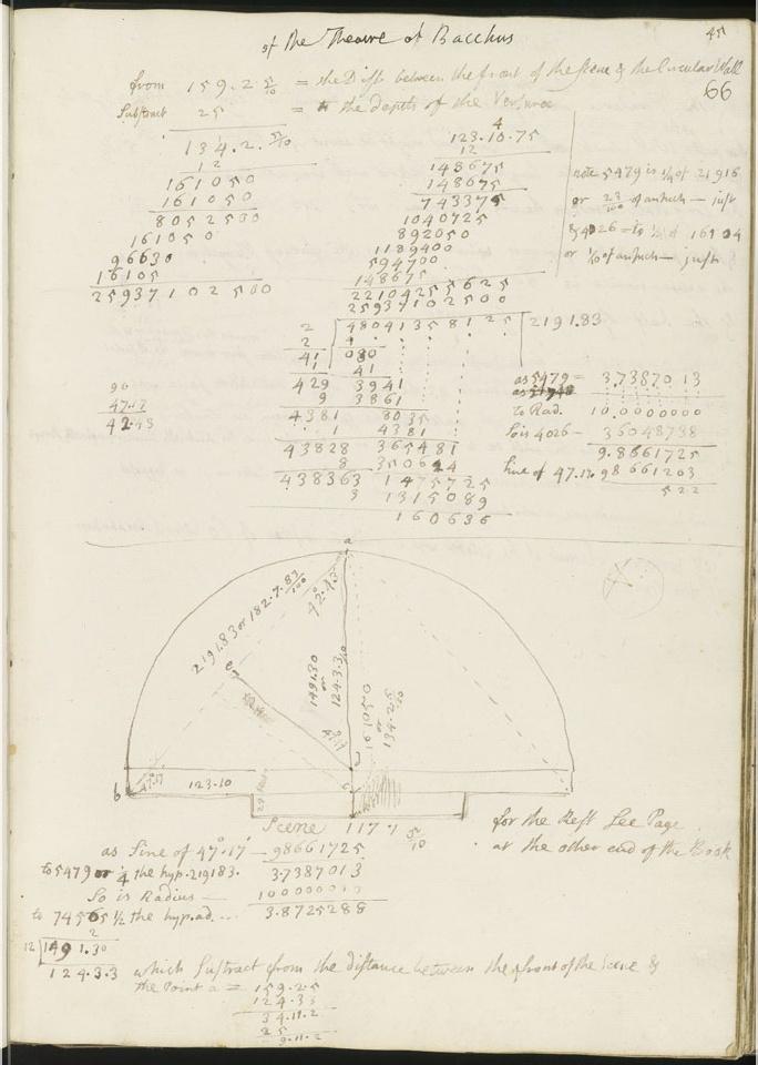 James Stuart's Measurements for Theatre of Bacchus