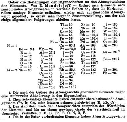 Taxonomies for big history jason m kelly mendeleevs table of elements published in the zeitschrift fr chemie in 1869 urtaz