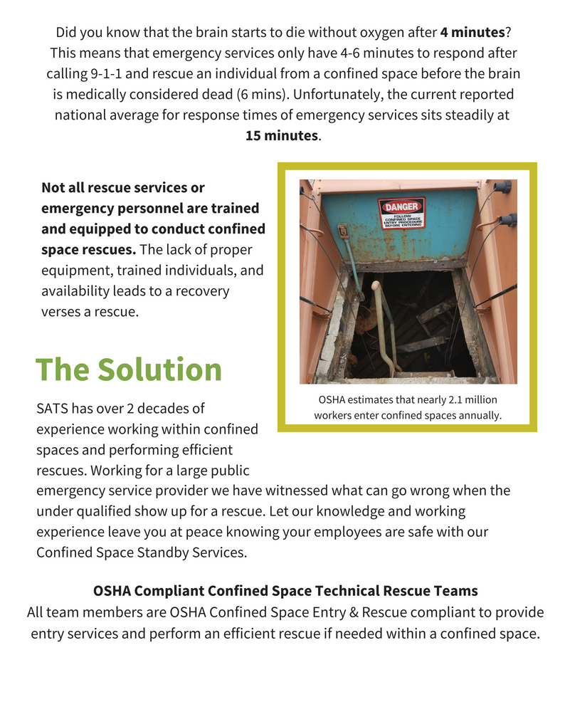 Confined Space Rescue — Southern Appalachian Technical Services