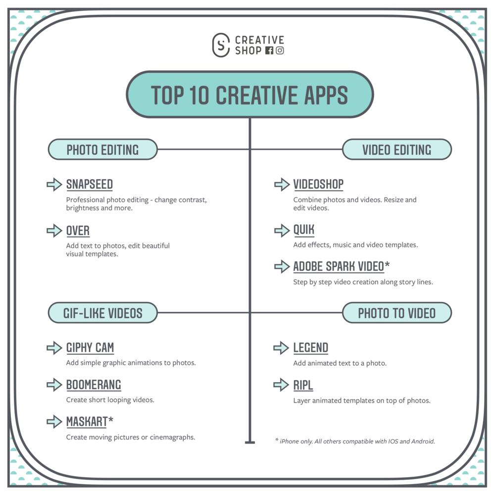 Top 10 creative apps_External_Mint.png