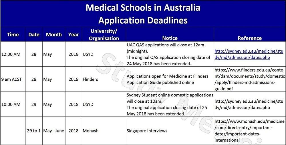 University Application Deadlines 1
