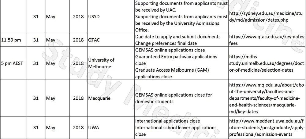University Application Deadlines 2