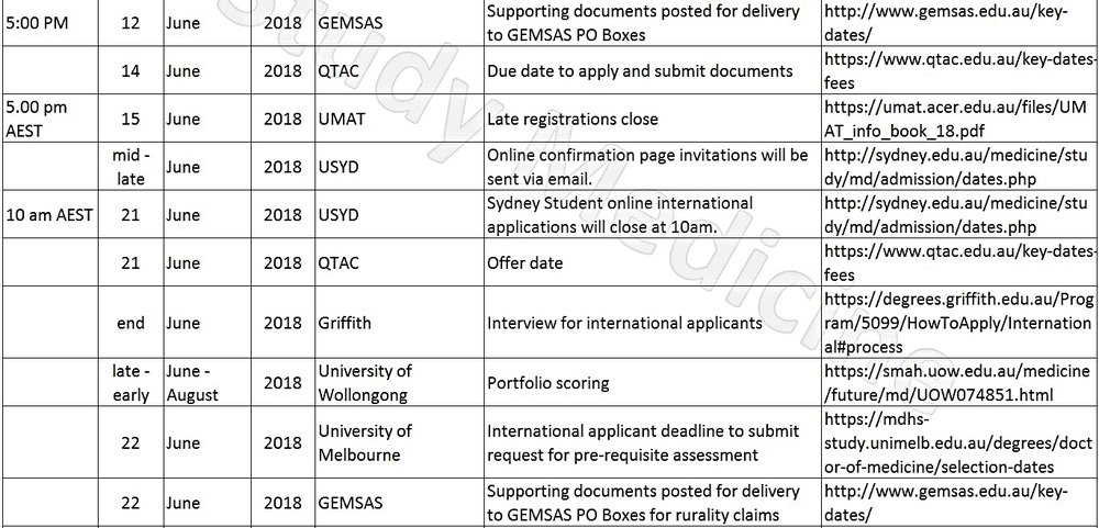 University Application Deadlines 4