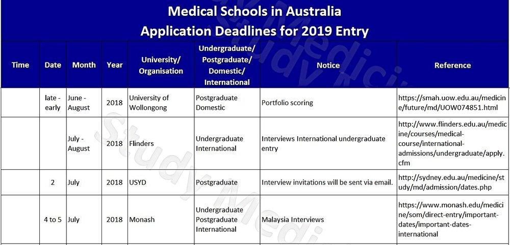 Application Deadlines July