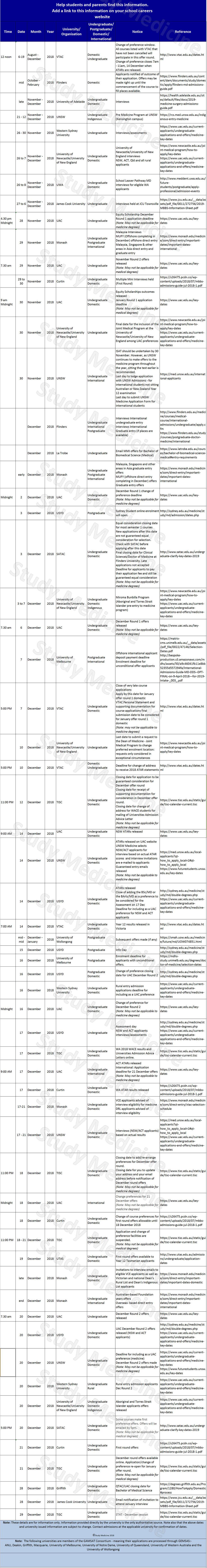 Medical School Application Deadlines 25112018.jpg