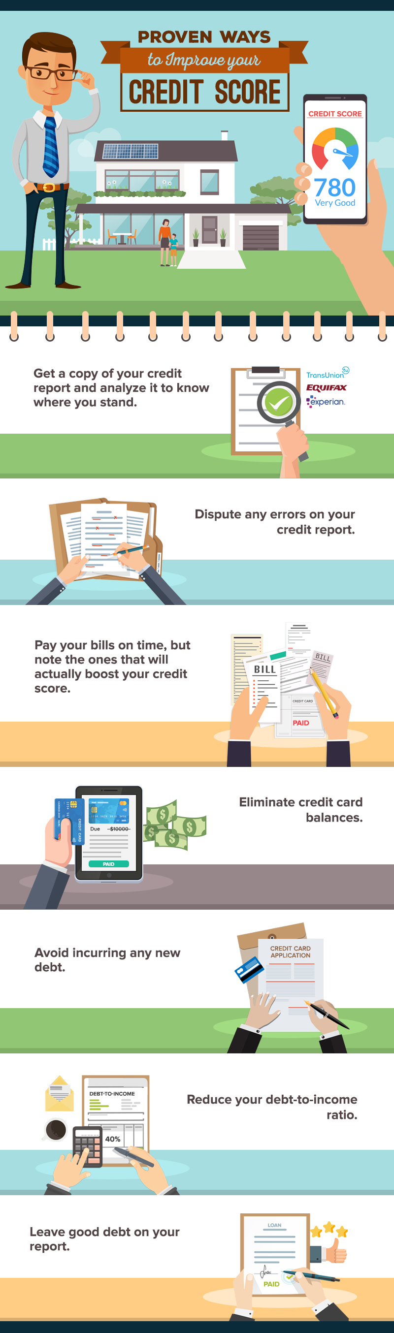 Applying For A Mortgage Loan? Here Are Proven Ways To Improve Your Credit Score