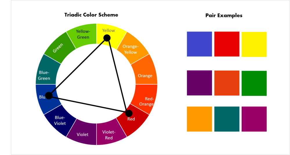 How-to-use-Triadic-Color-Scheme.png