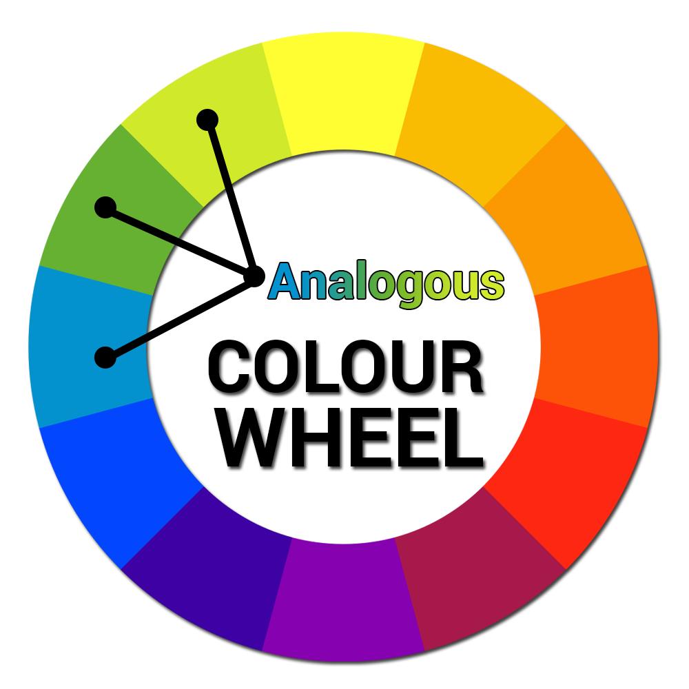 Analogous-colour-wheel.png