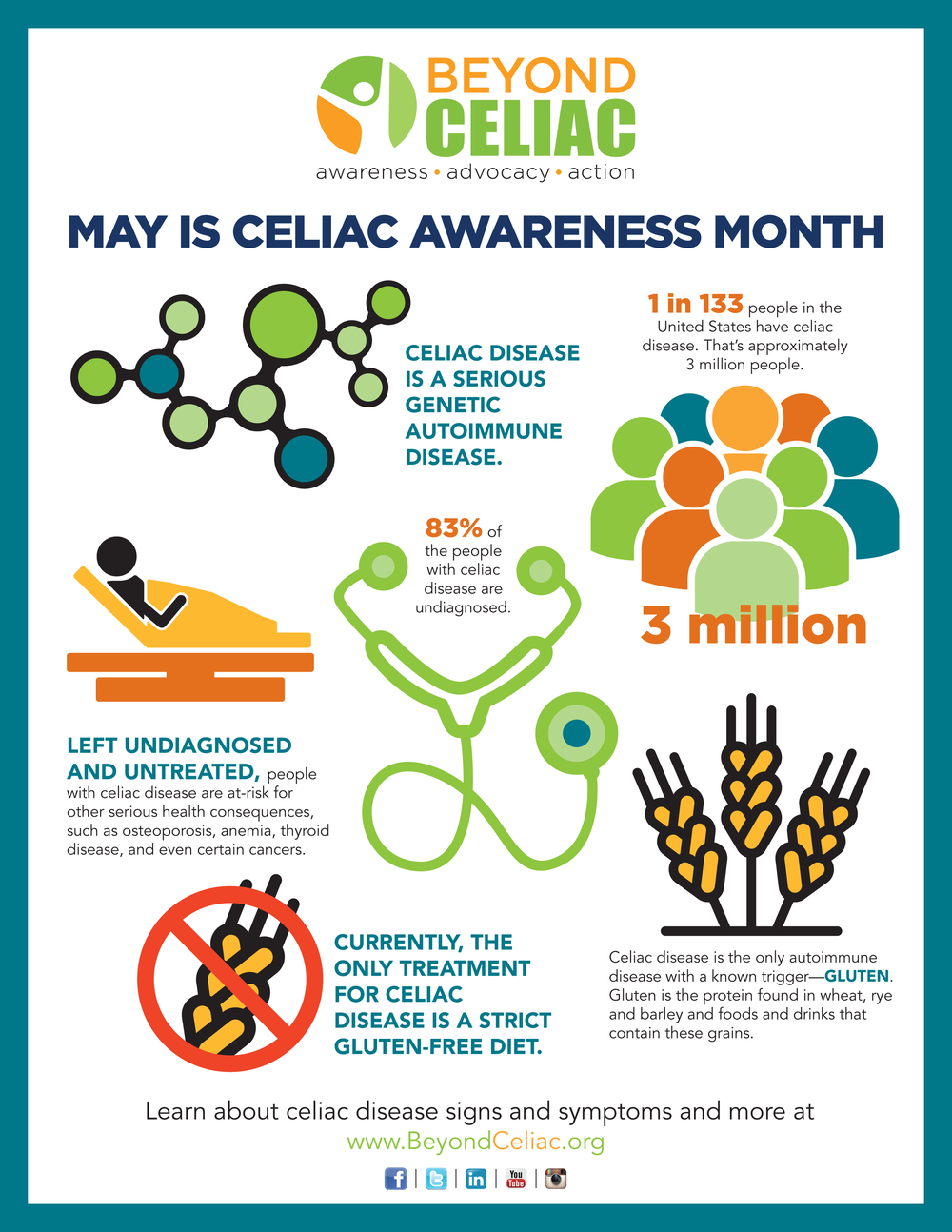 Fast Facts about Celiac Disease_large