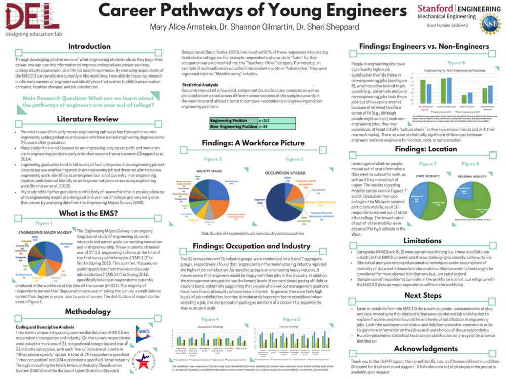 Career Pathways of Young Engineers.png
