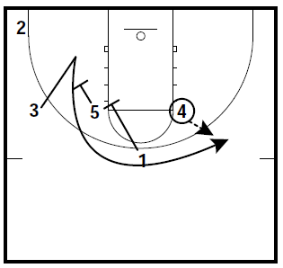 basketball-plays-duke2.png
