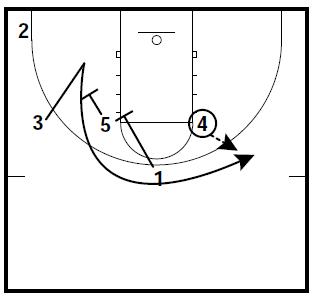 basketball-plays-duke2.png