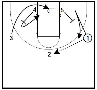 basketball-plays-duke5.png