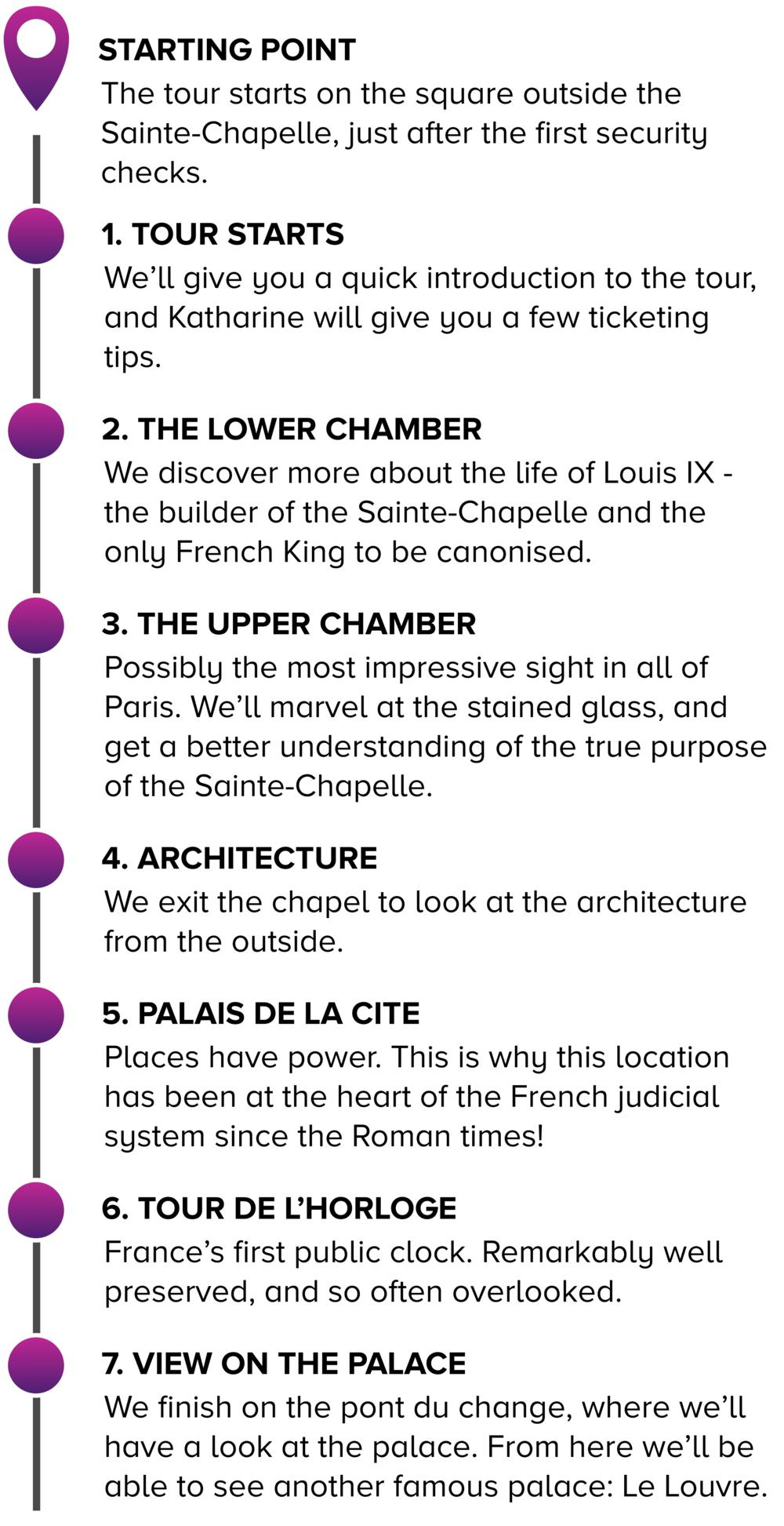 Things to do Sainte Chapelle Paris