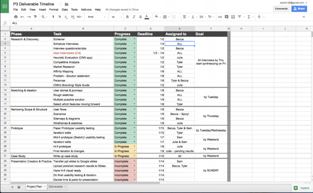 I set up a Google Sheet with color coded action items to help everyone stay on task