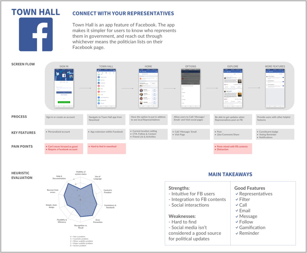 Competitor: Facebook.png