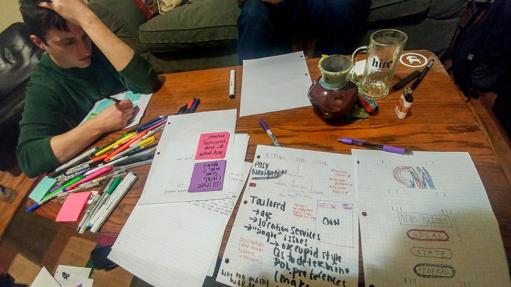 Groups of users were invited to participatory workshops to provide their input.After listening to our problem statements, they were given drawing materials and asked to sketch or write any thoughts, ideas, or directions for the app.