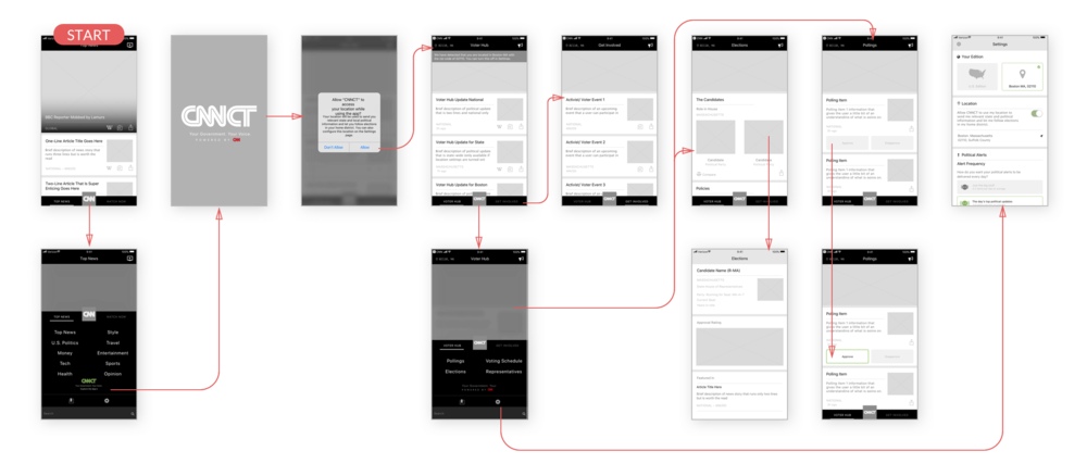 Mid-fi Wireframes.png