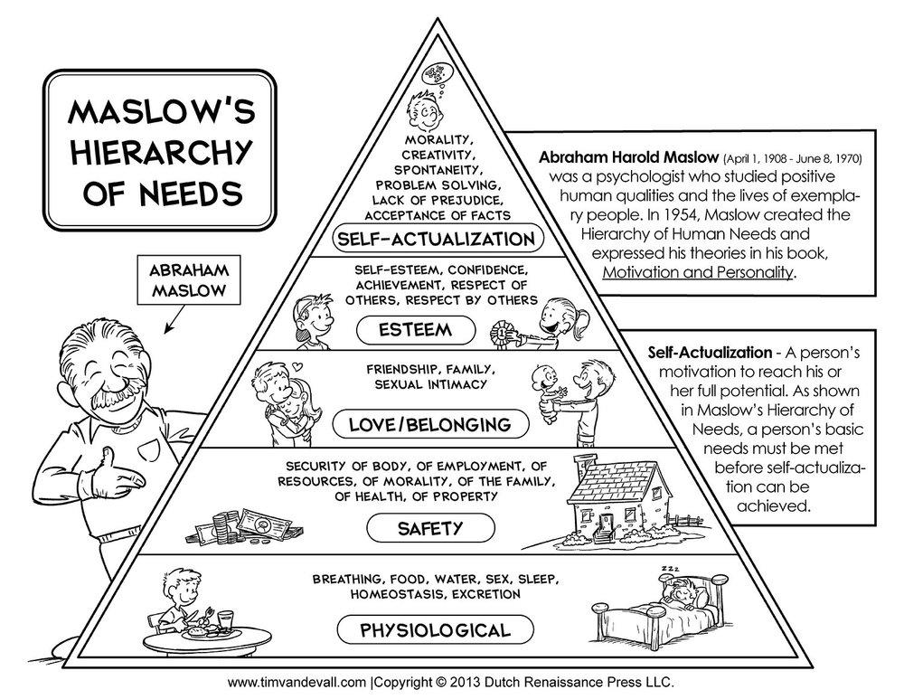 maslow hierarchy.jpg