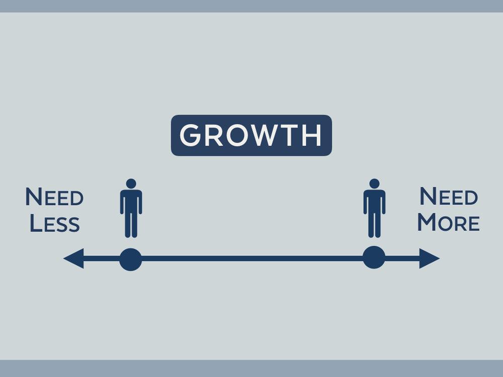 growth spectrum people.001.jpeg