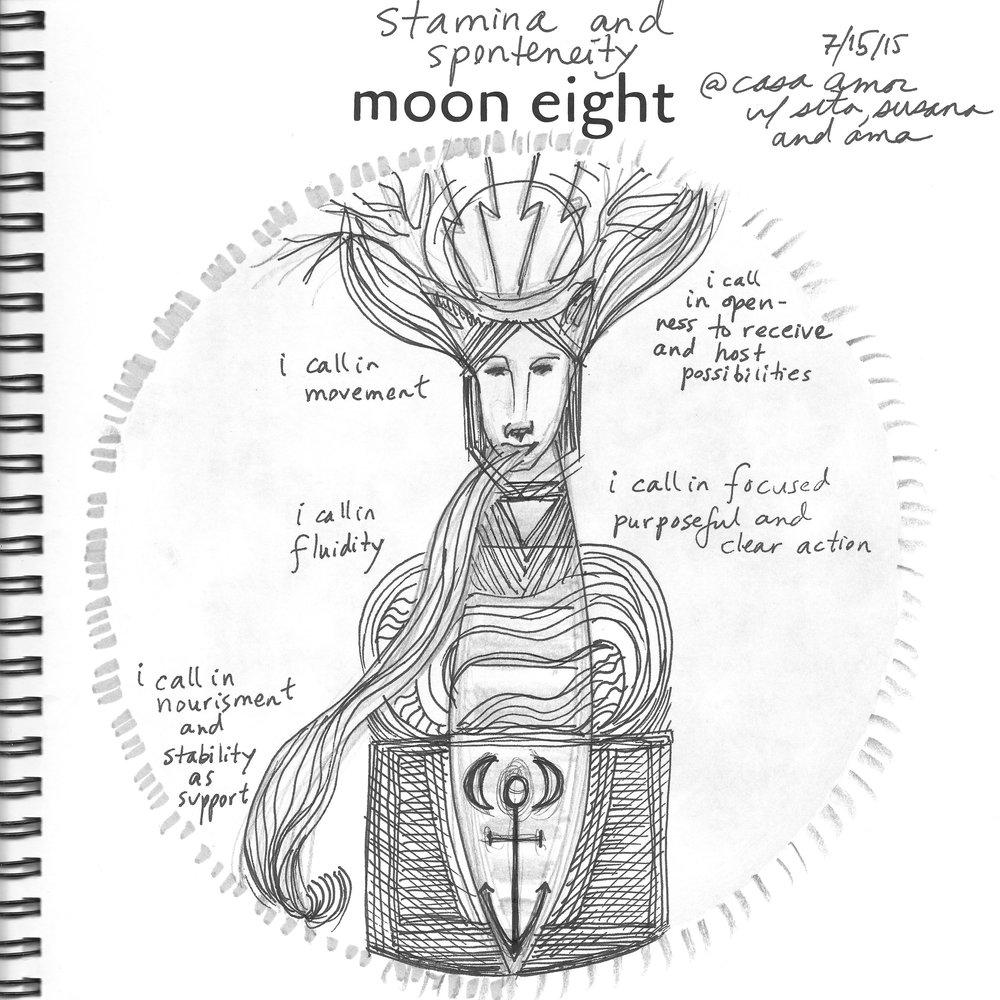 moon calendar mandala 6.jpeg
