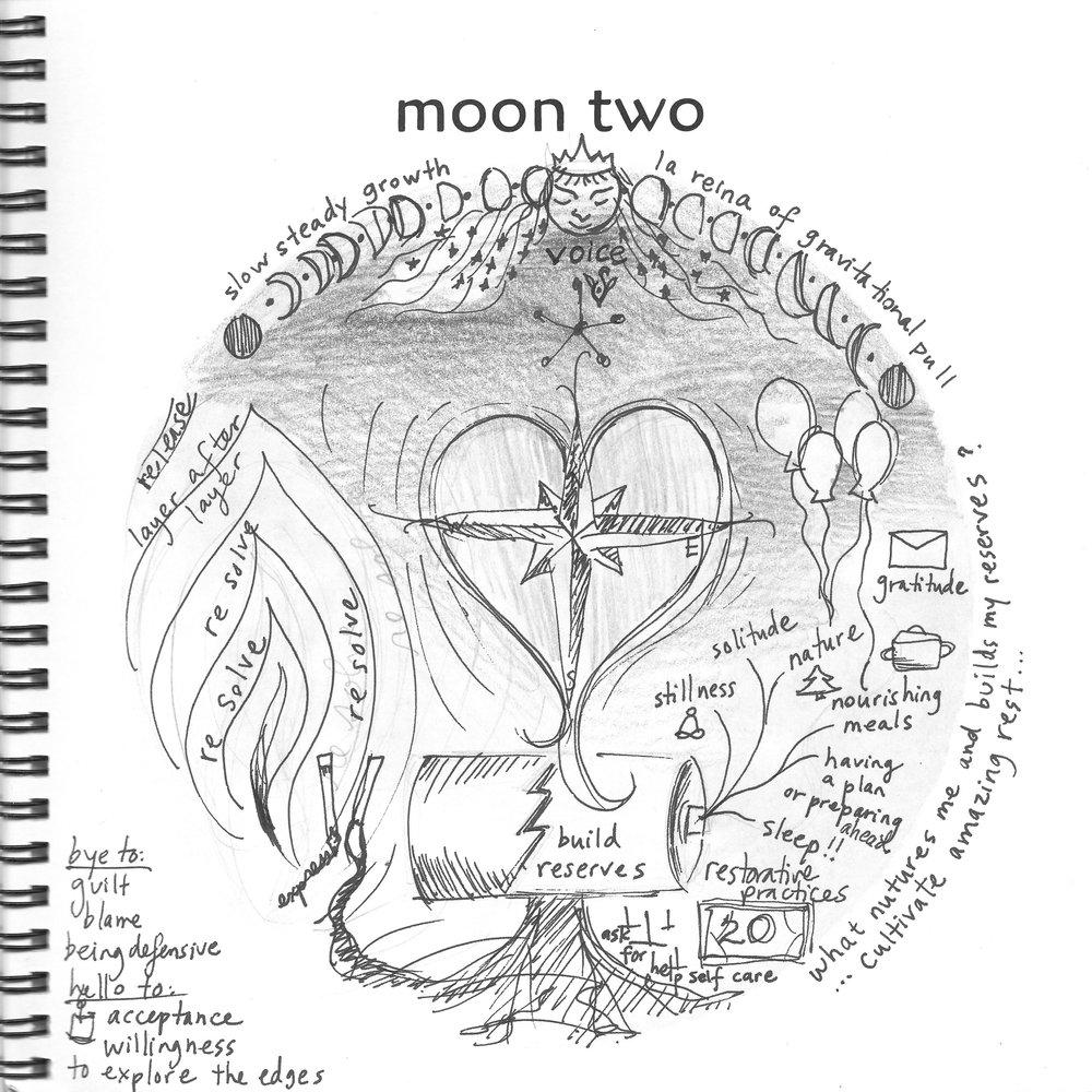 moon calendar mandala 2.jpeg