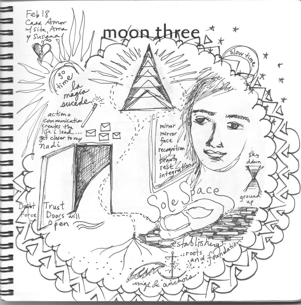 moon calendar mandala 3.jpeg