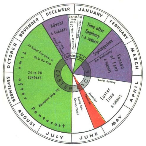 Liturgical year Catholic church calendar