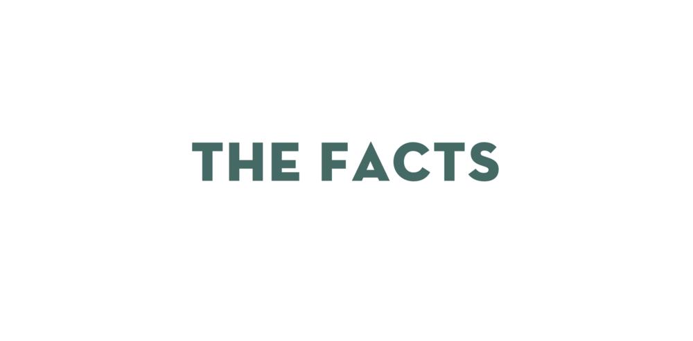 Portland Facts