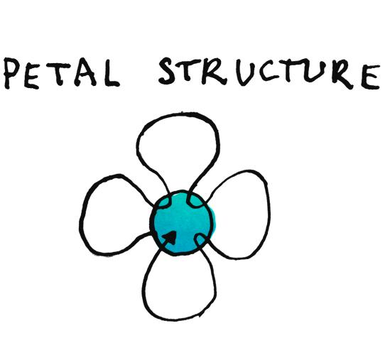 petal.png