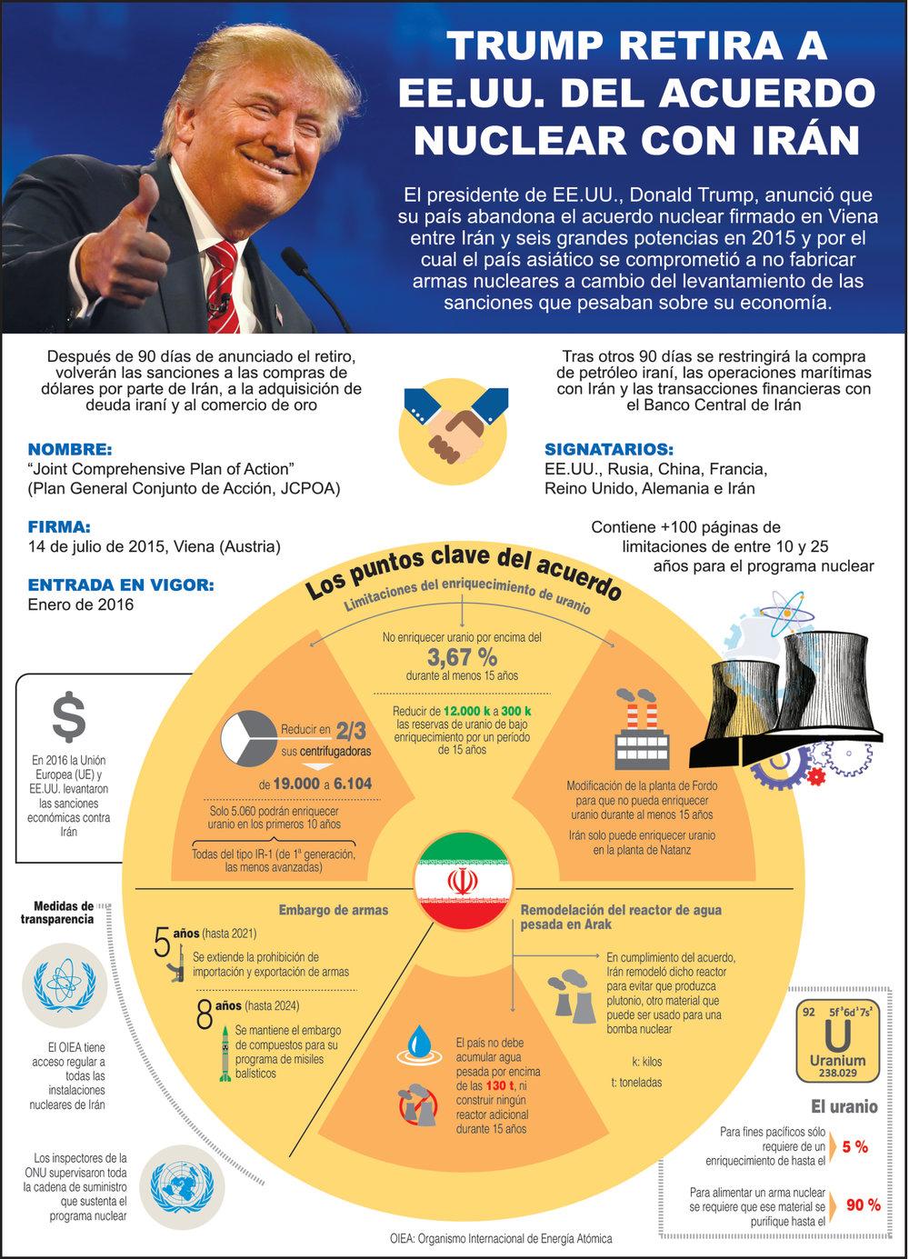 Trump acuerdo nuclear.jpg
