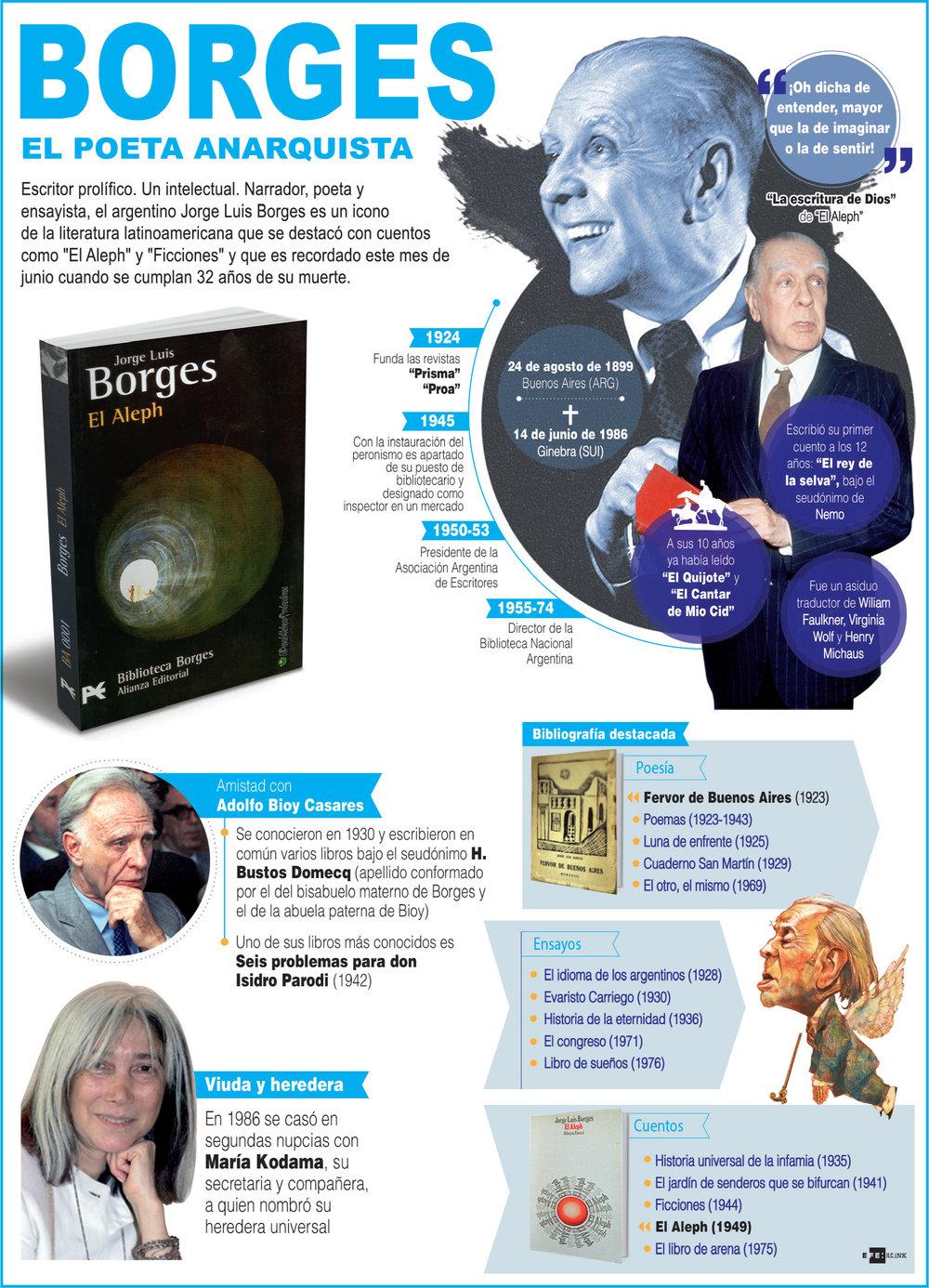Borges.jpg