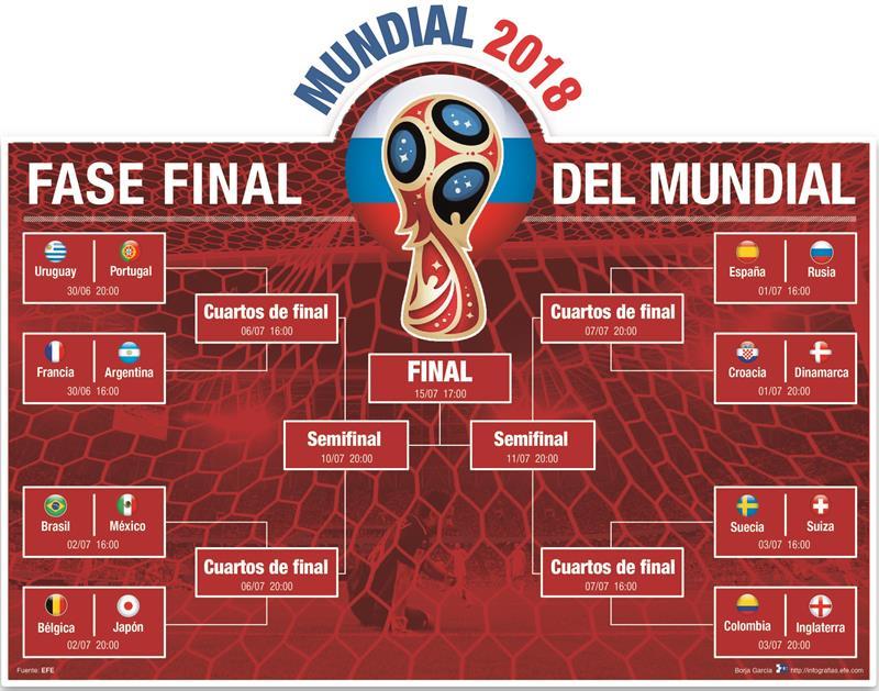 Mundial 2018 - Fase Final.jpg