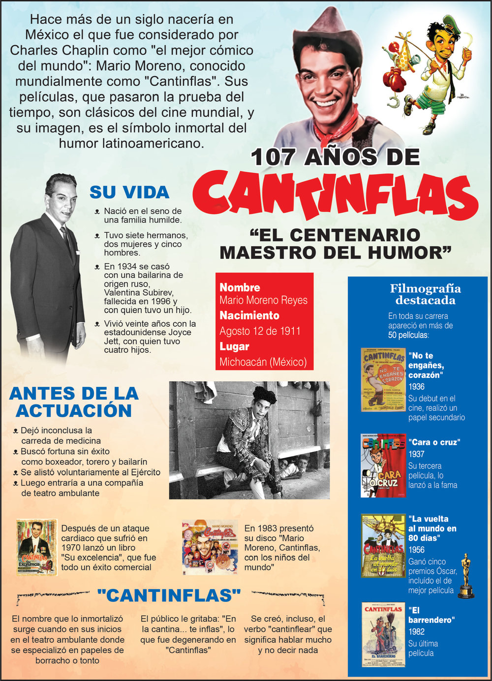 Cantinflas - Agosto 2018.jpg