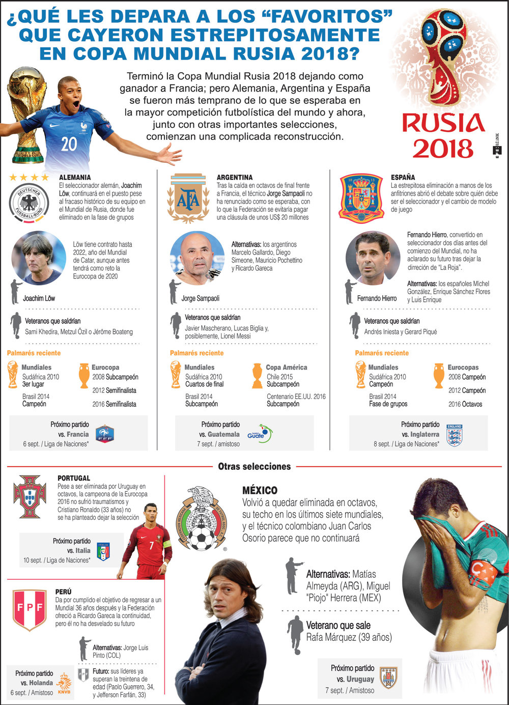 Cayeron Rusia- Agosto 2018.jpg