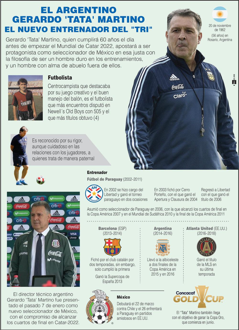 infografia Tata martino - deportes - FEB 2019.jpg