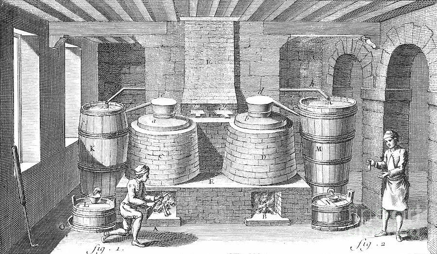 18th-century-distilling.jpg