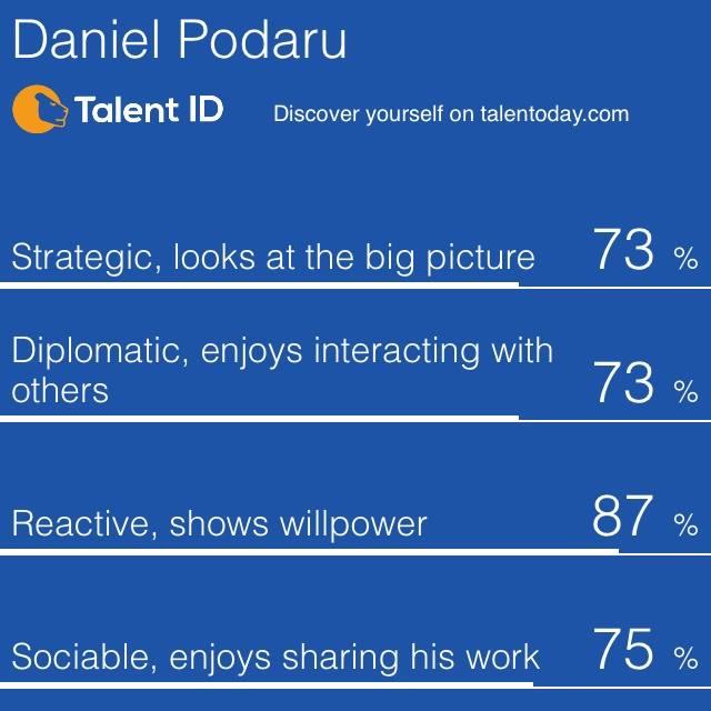 Talent ID