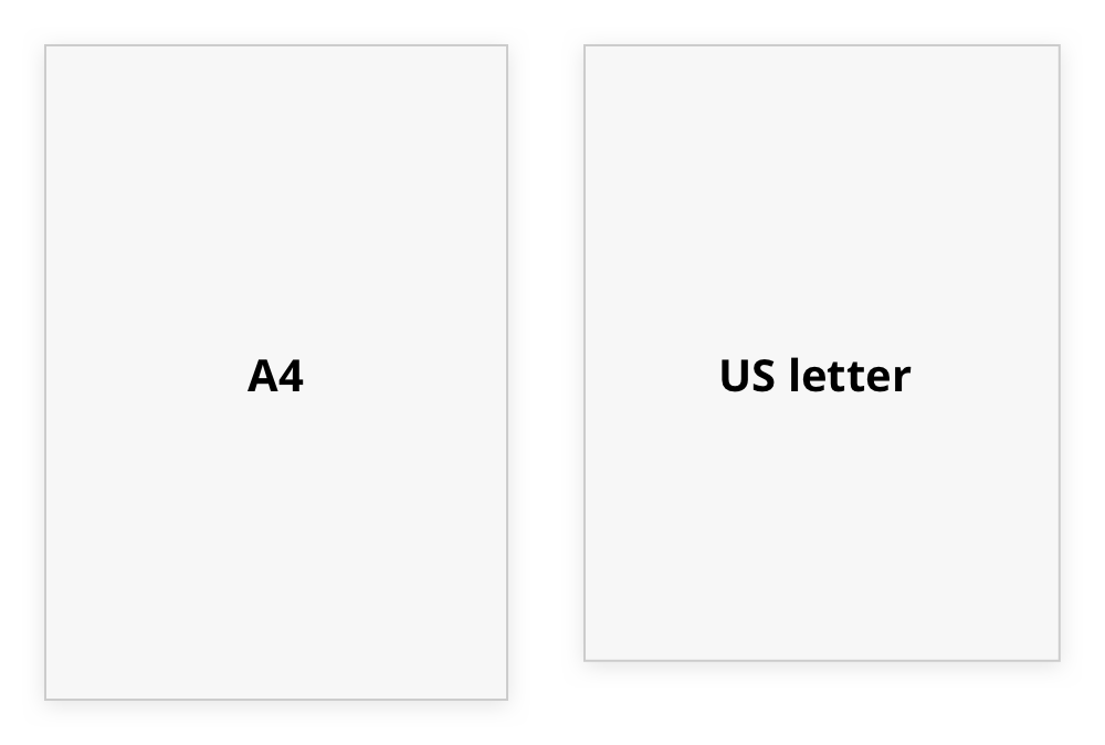Difference between A4 and US letter