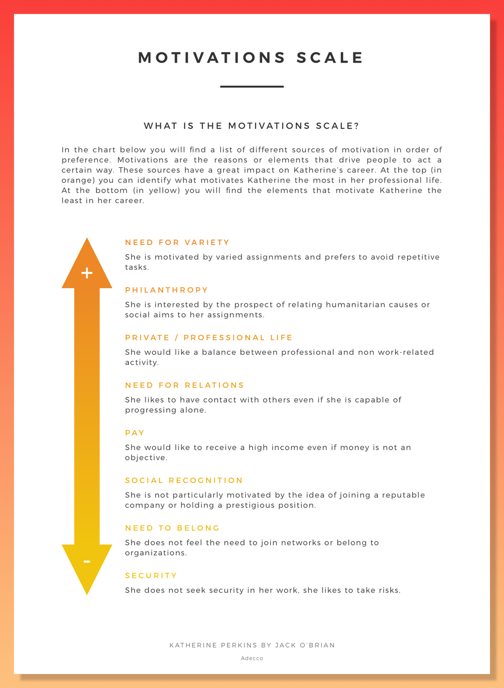 21_motivations_scale_[third]@2x.png
