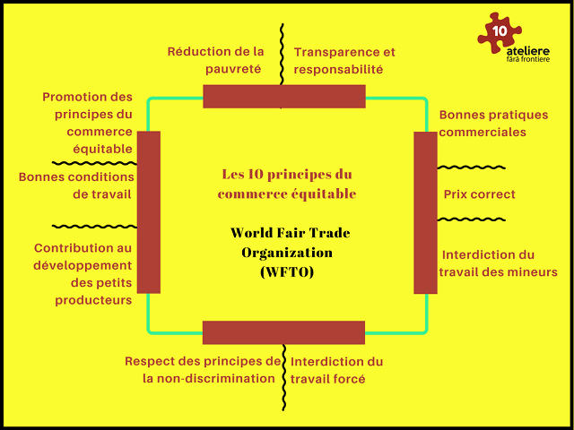 WFTO_fr.png