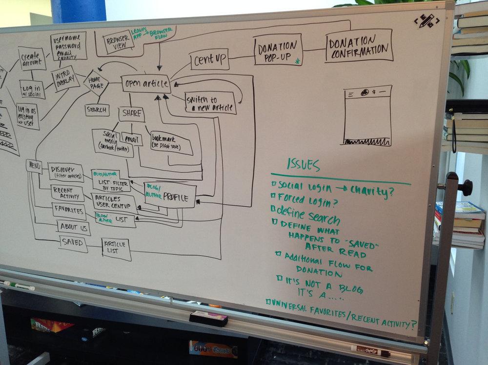 2_initial-user-flow02.jpg