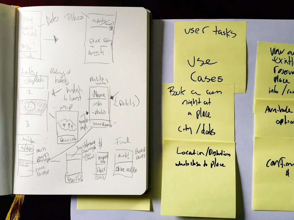 Wireframes - After defining user tasks and sketching multiple wireframes I then began to develop something a little more in detail. Keeping in mind the personas that were designed for, I created user journeys to detail the exact steps the user goes through when interacting with the app.